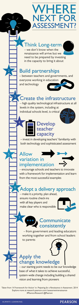 Framework for Action
