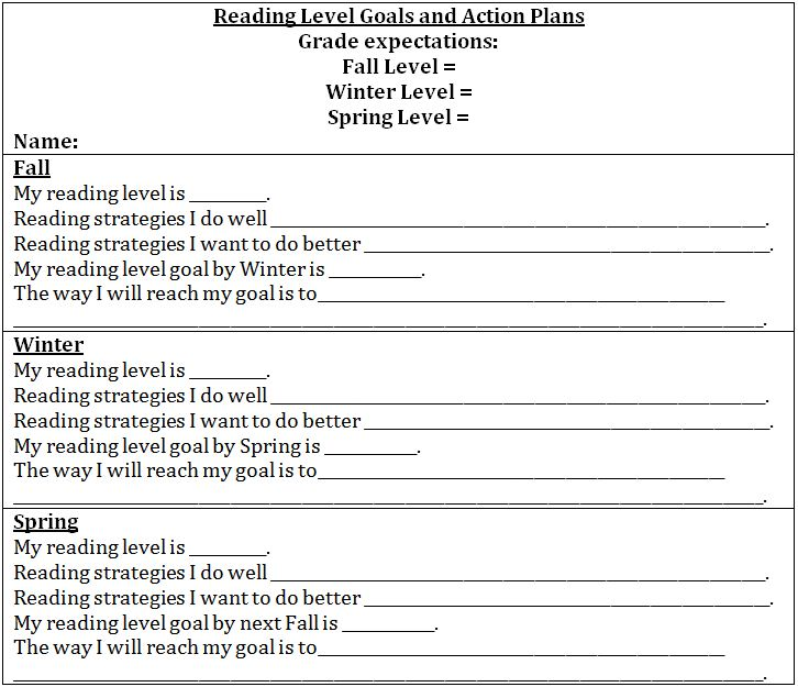 How To Help Students SelfAssess Learning  Corwin Connect