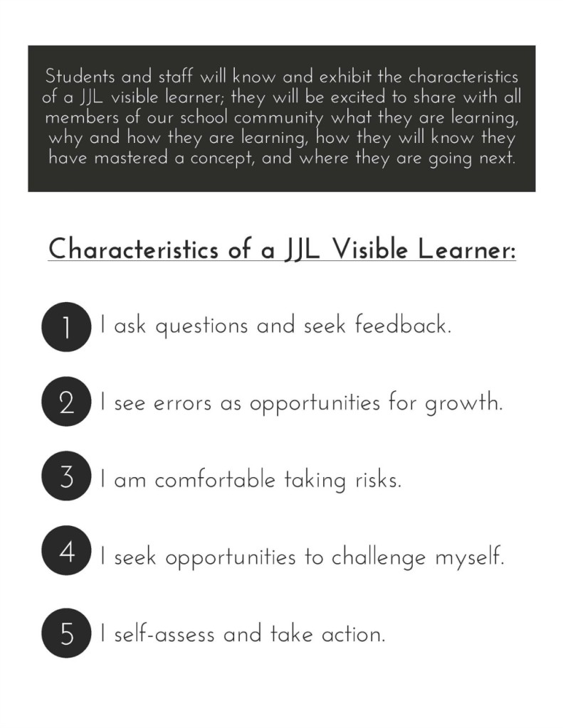 03.31.16_small_JJL Effective Learner Traits